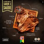 Dia Mundial da Saúde: Você sabe os benefícios de comer carne vermelha?