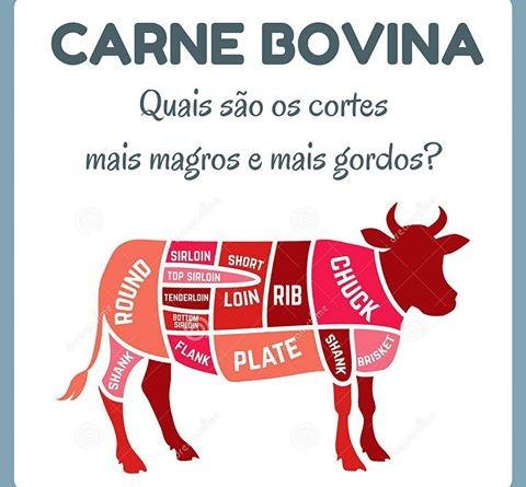 Cortes carne bovina portugal